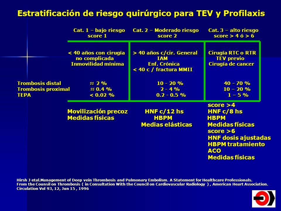 Estratificación de riesgo quirúrgico para TEV y Profilaxis