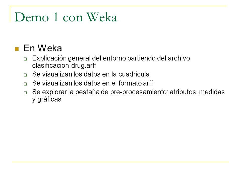 Demo 1 con Weka En Weka. Explicación general del entorno partiendo del archivo clasificacion-drug.arff.