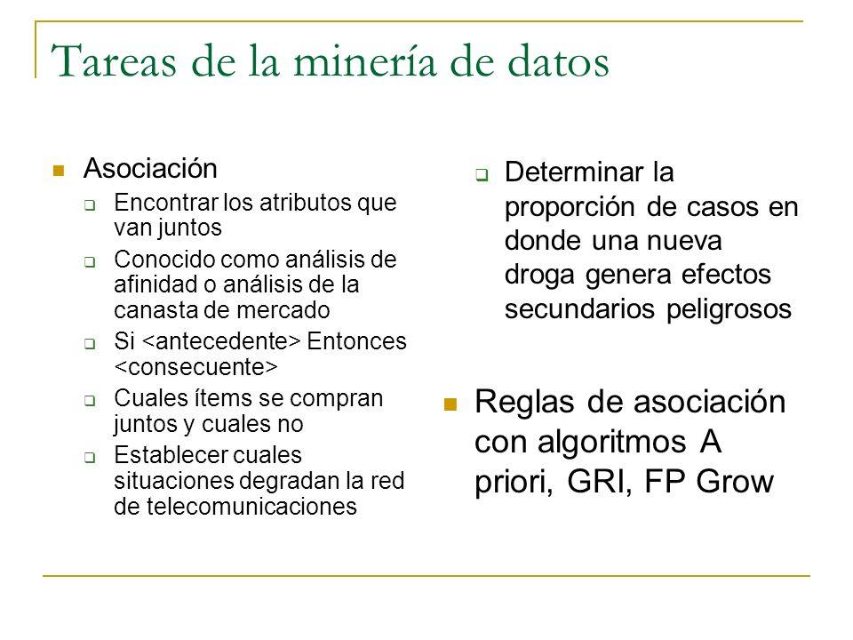 Tareas de la minería de datos