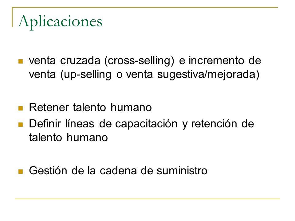 Aplicaciones venta cruzada (cross-selling) e incremento de venta (up-selling o venta sugestiva/mejorada)