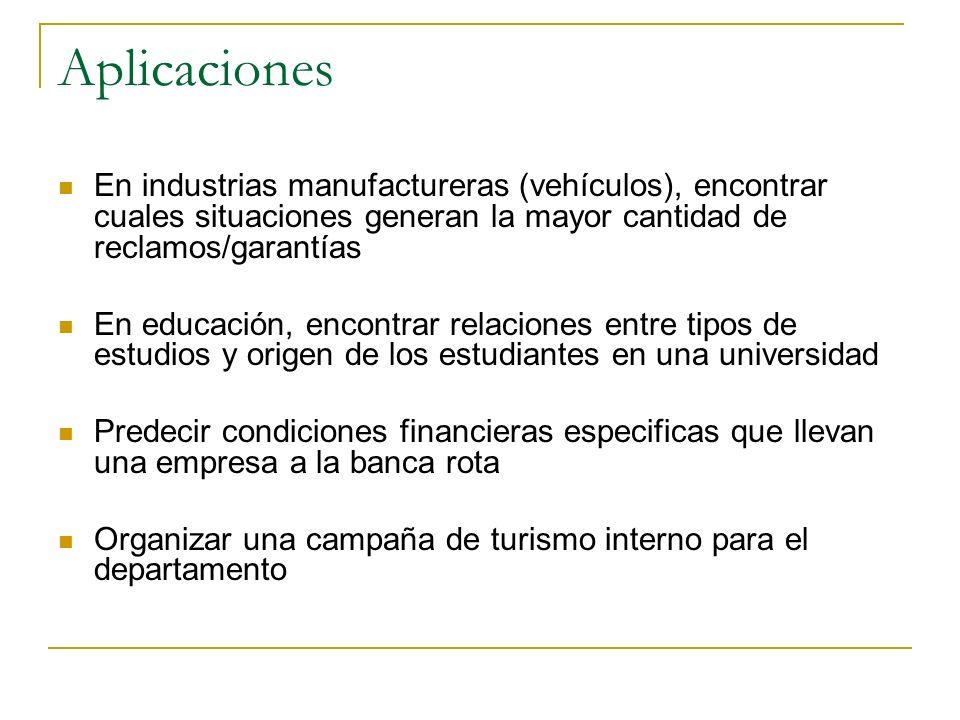 Aplicaciones En industrias manufactureras (vehículos), encontrar cuales situaciones generan la mayor cantidad de reclamos/garantías.
