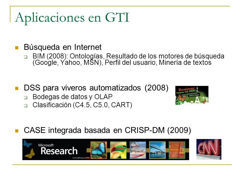 Aplicaciones en GTI Búsqueda en Internet