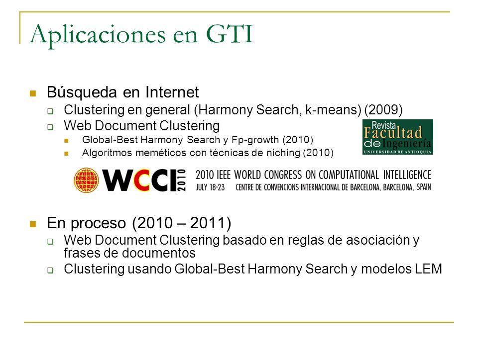 Aplicaciones en GTI Búsqueda en Internet En proceso (2010 – 2011)