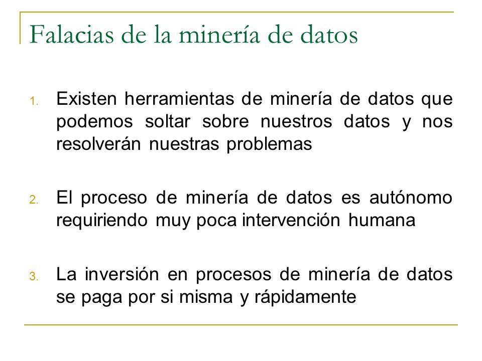 Falacias de la minería de datos