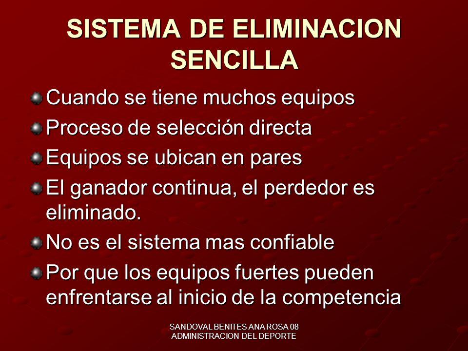 SISTEMA DE ELIMINACION SENCILLA