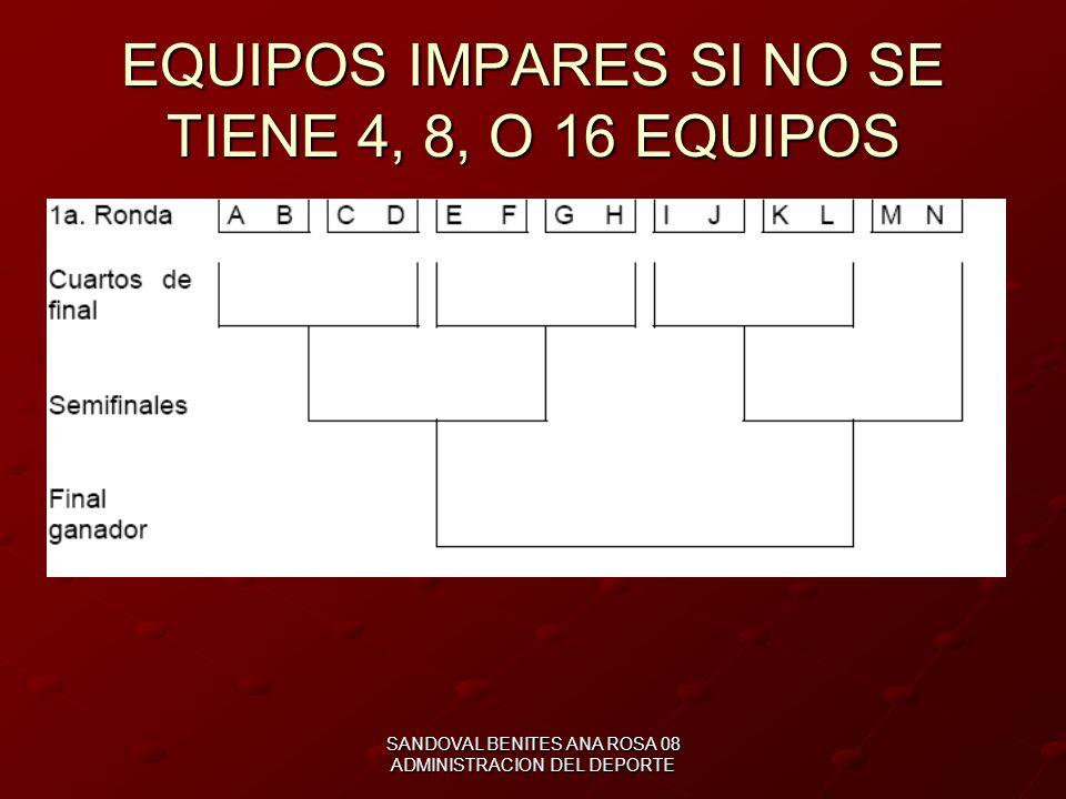 EQUIPOS IMPARES SI NO SE TIENE 4, 8, O 16 EQUIPOS