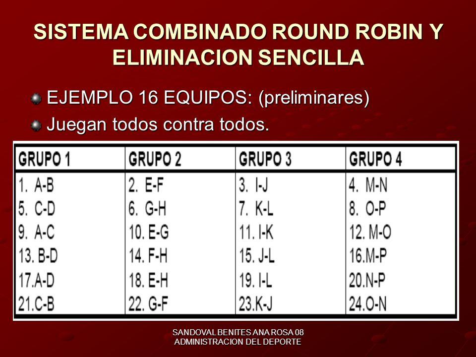 SISTEMA COMBINADO ROUND ROBIN Y ELIMINACION SENCILLA