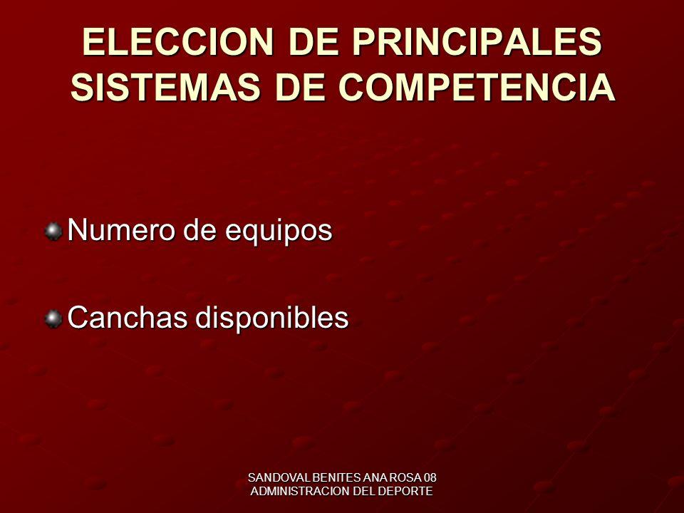 ELECCION DE PRINCIPALES SISTEMAS DE COMPETENCIA