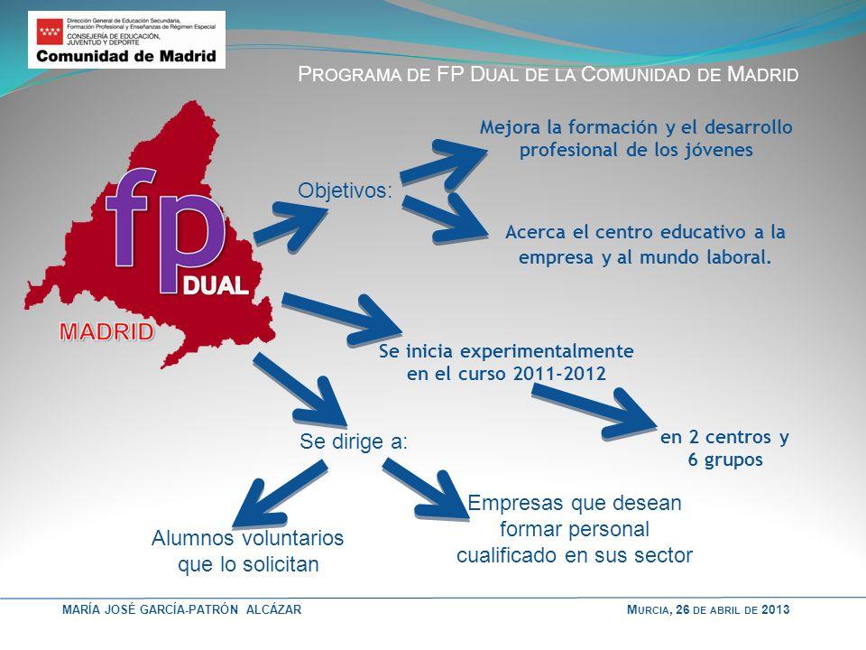 Programa de FP Dual de la Comunidad de Madrid