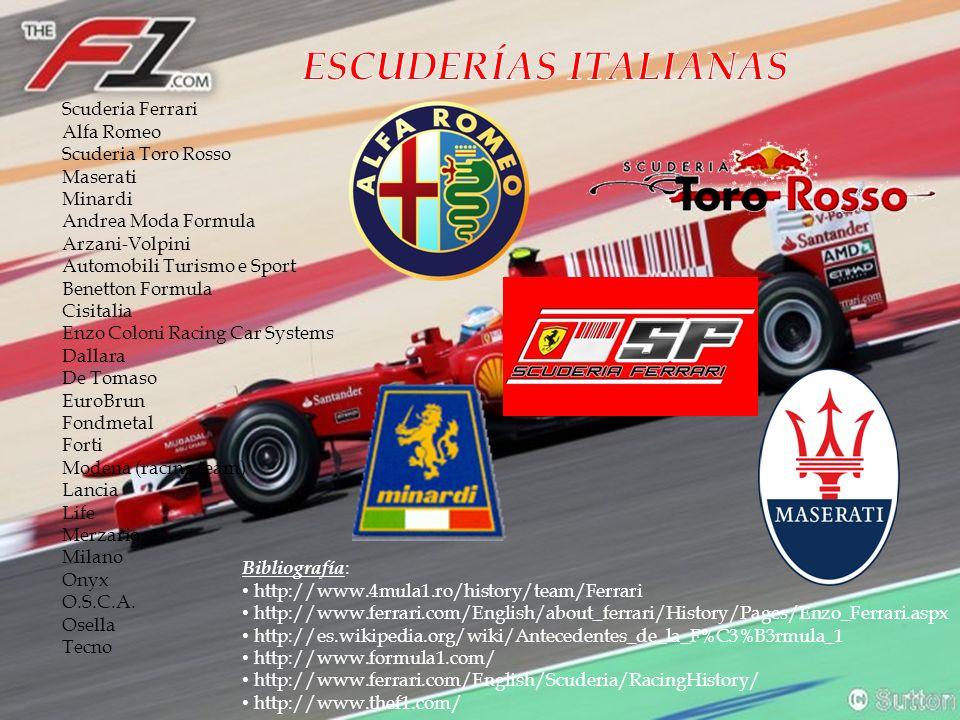 ESCUDERÍAS ITALIANAS Scuderia Ferrari Alfa Romeo Scuderia Toro Rosso