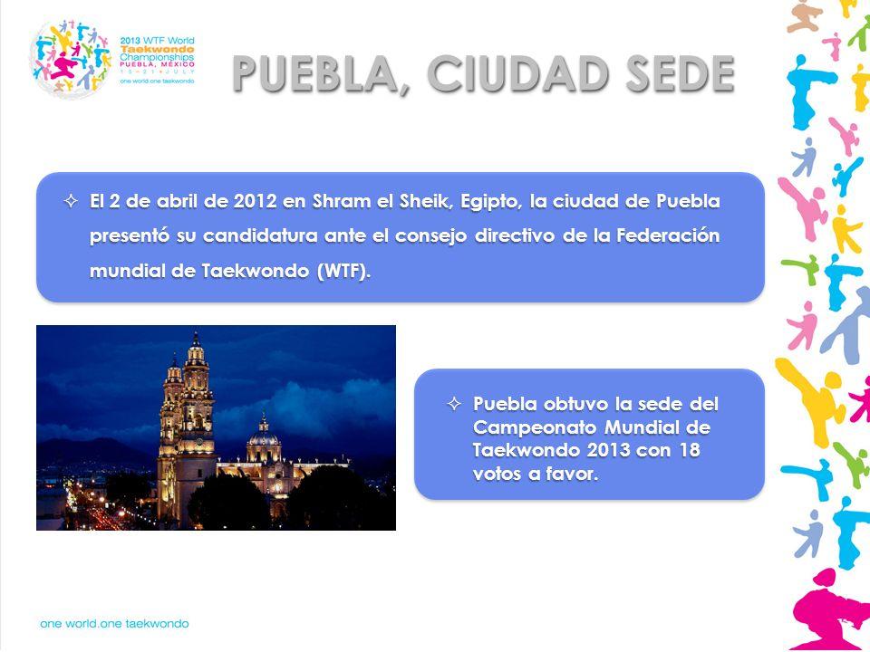 PUEBLA, CIUDAD SEDE
