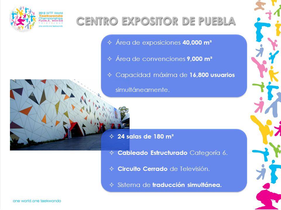CENTRO EXPOSITOR DE PUEBLA