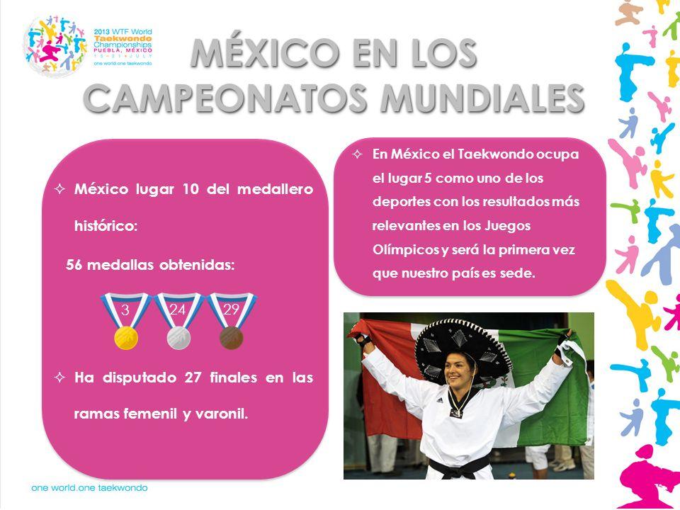 MÉXICO EN LOS CAMPEONATOS MUNDIALES