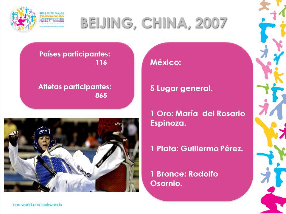 Países participantes: 116 Atletas participantes: 865