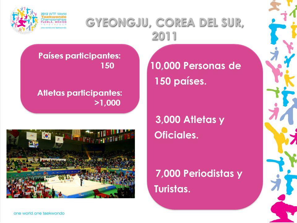 Países participantes: 150 Atletas participantes: >1,000