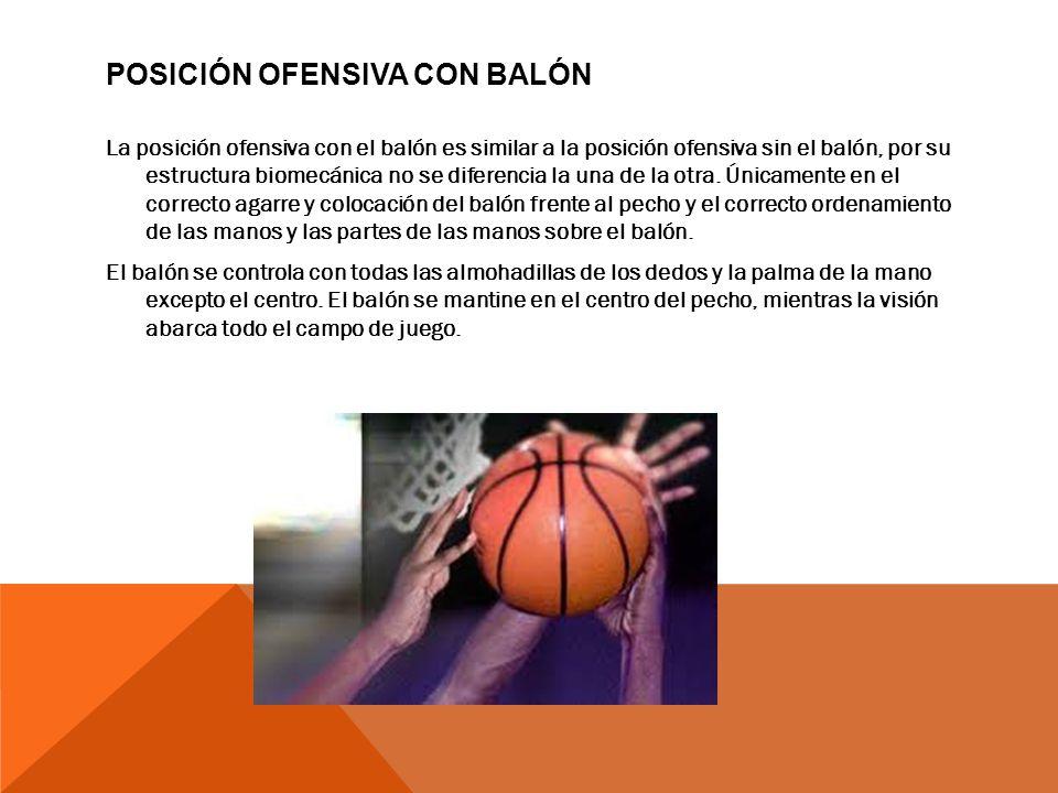 Posición ofensiva con balón