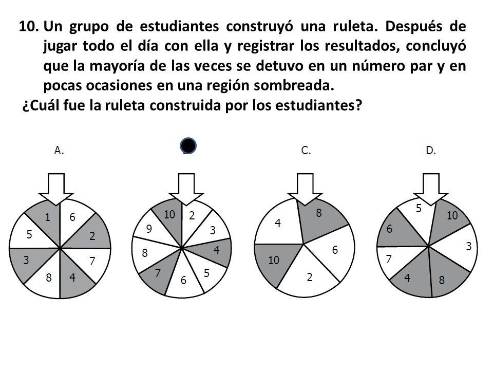 Un grupo de estudiantes construyó una ruleta