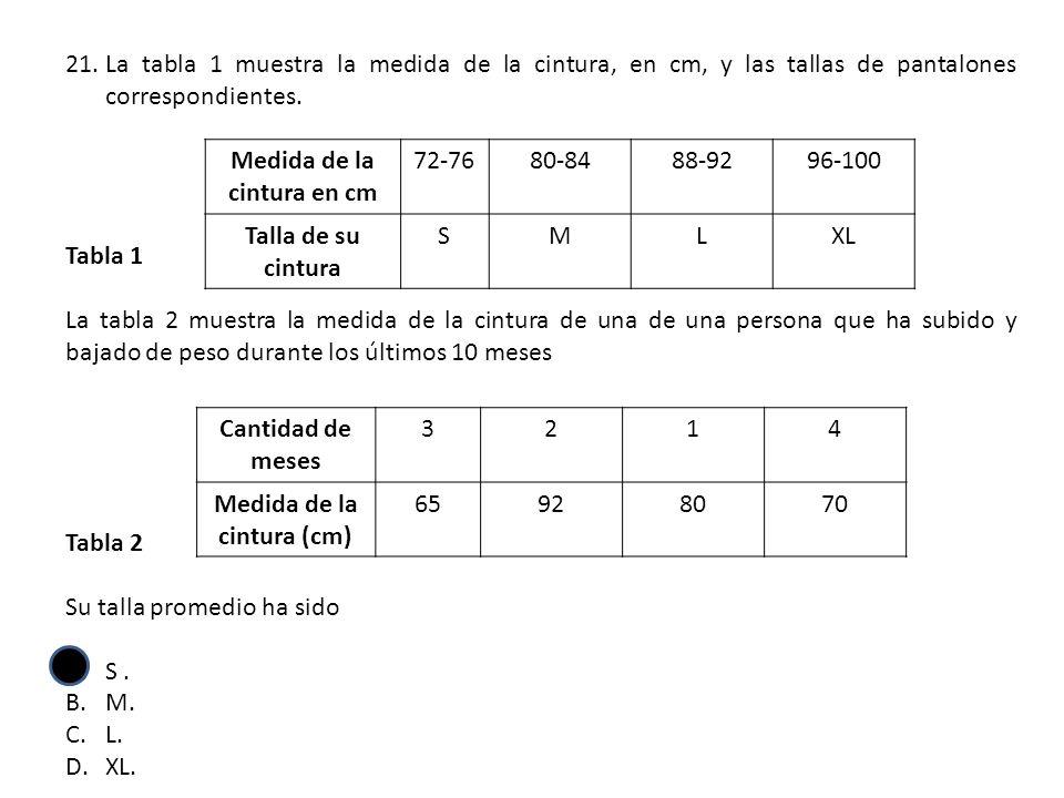 Medida de la cintura en cm Medida de la cintura (cm)