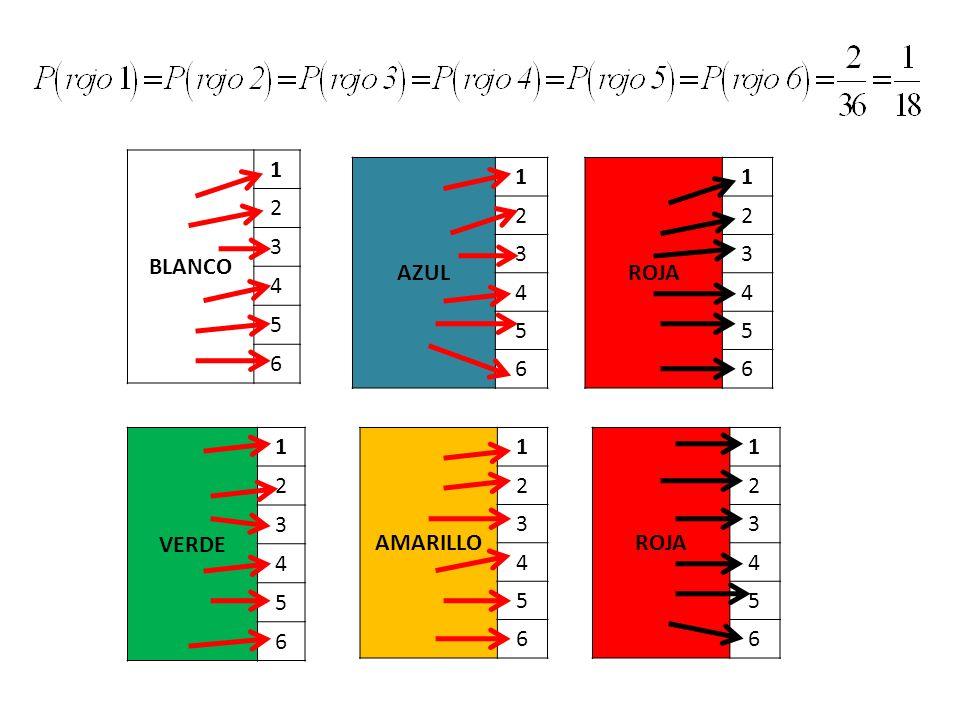 BLANCO 1. 2. 3. 4. 5. 6. AZUL. 1. 2. 3. 4. 5. 6. ROJA. 1. 2. 3. 4. 5. 6. VERDE.