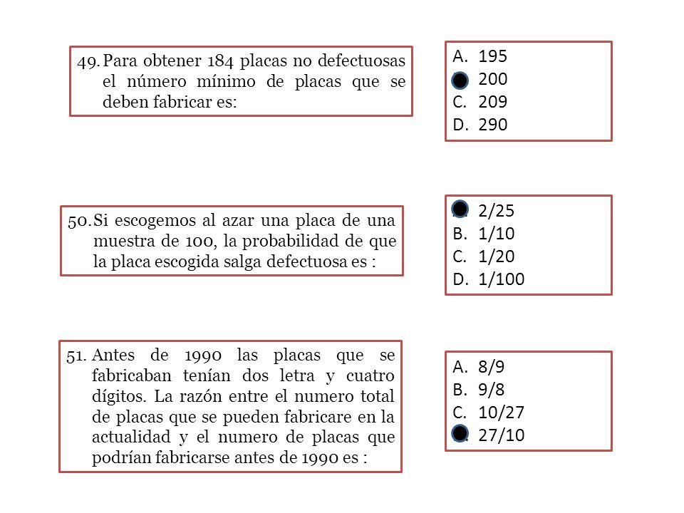195 200. 209. 290. Para obtener 184 placas no defectuosas el número mínimo de placas que se deben fabricar es: