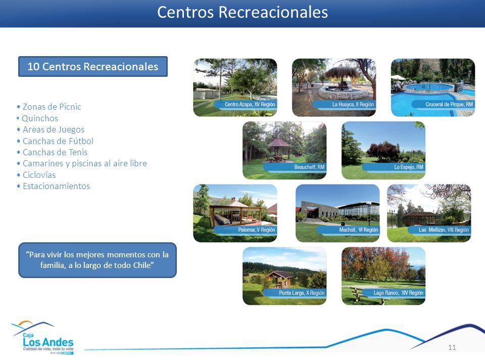 Centros Recreacionales