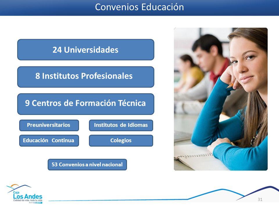 Convenios Educación 24 Universidades 8 Institutos Profesionales