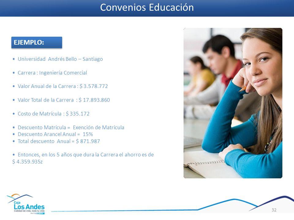 Convenios Educación EJEMPLO: Universidad Andrés Bello – Santiago