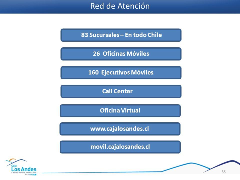 83 Sucursales – En todo Chile