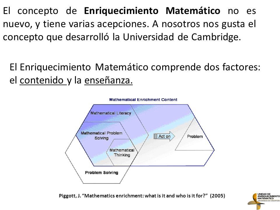 El concepto de Enriquecimiento Matemático no es nuevo, y tiene varias acepciones. A nosotros nos gusta el concepto que desarrolló la Universidad de Cambridge.
