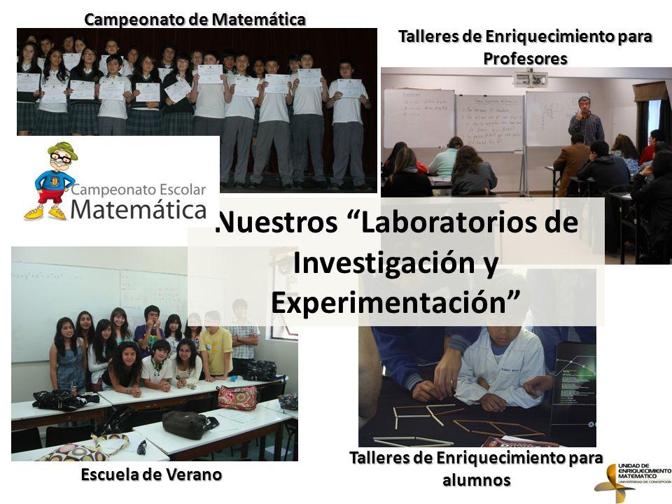 Nuestros Laboratorios de Investigación y Experimentación