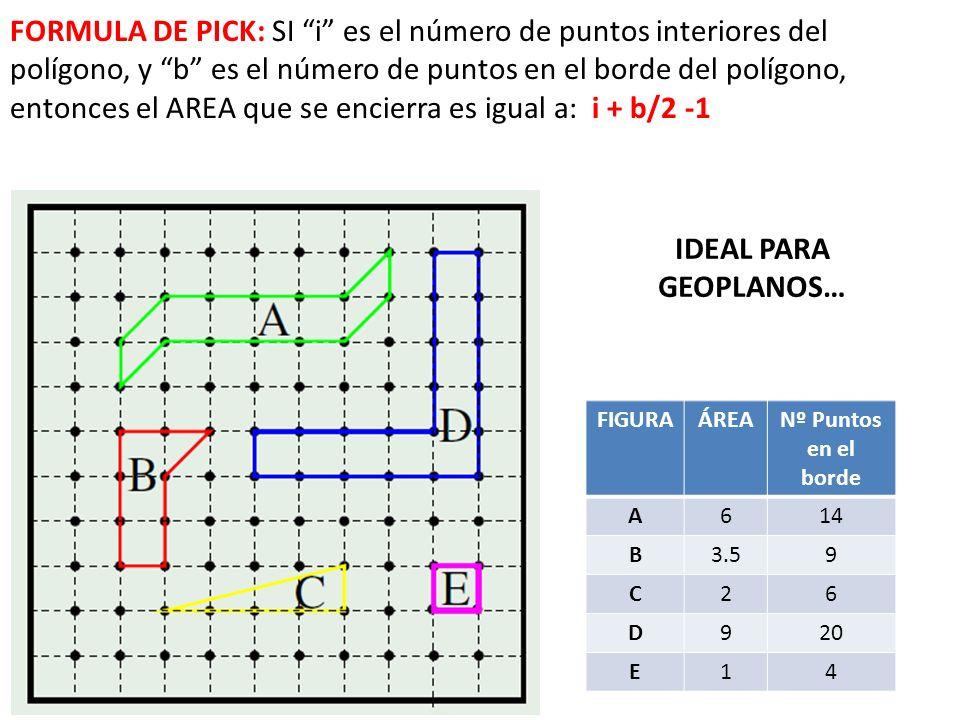 FORMULA DE PICK: SI i es el número de puntos interiores del polígono, y b es el número de puntos en el borde del polígono, entonces el AREA que se encierra es igual a: i + b/2 -1