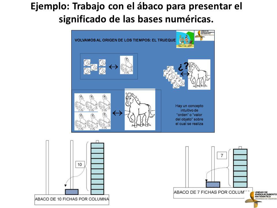 Ejemplo: Trabajo con el ábaco para presentar el significado de las bases numéricas.