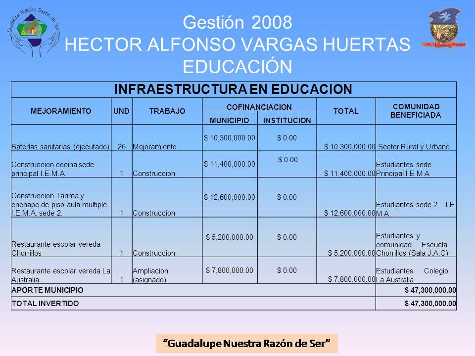 Gestión 2008 HECTOR ALFONSO VARGAS HUERTAS EDUCACIÓN