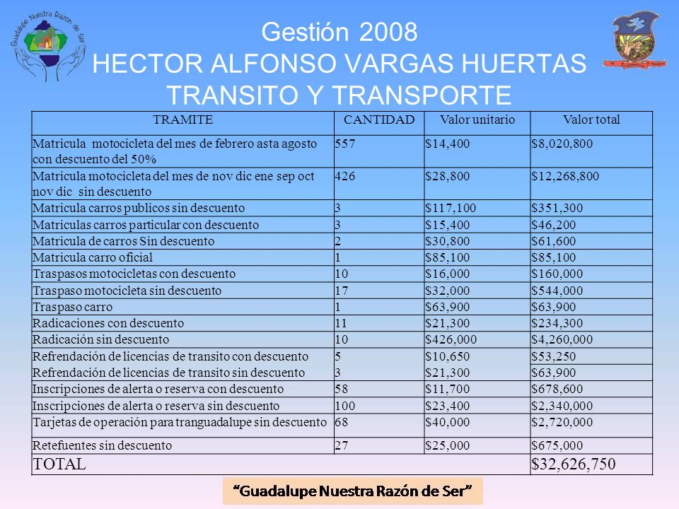 Gestión 2008 HECTOR ALFONSO VARGAS HUERTAS TRANSITO Y TRANSPORTE