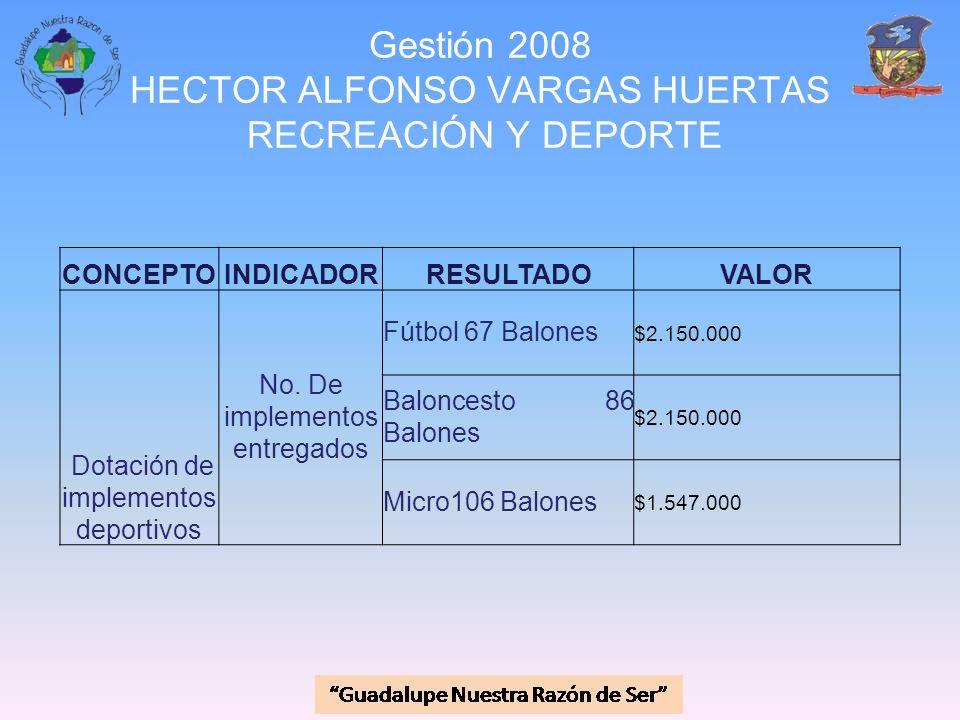 Gestión 2008 HECTOR ALFONSO VARGAS HUERTAS RECREACIÓN Y DEPORTE