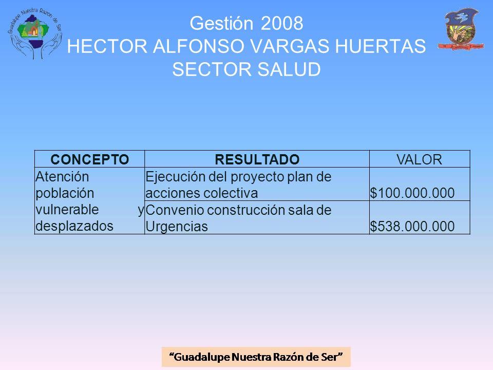 Gestión 2008 HECTOR ALFONSO VARGAS HUERTAS SECTOR SALUD