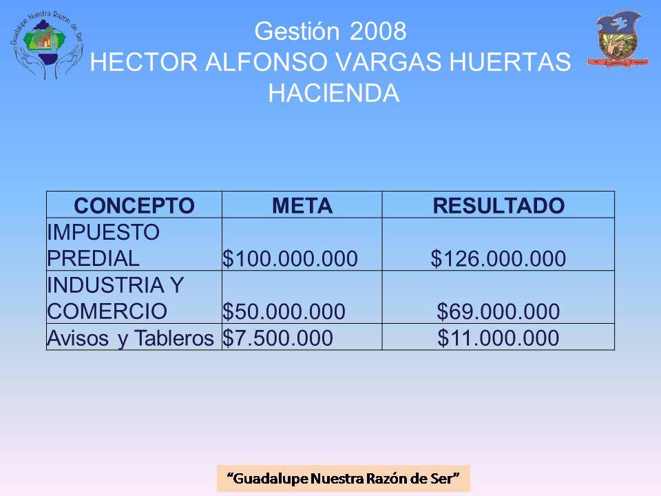 Gestión 2008 HECTOR ALFONSO VARGAS HUERTAS HACIENDA