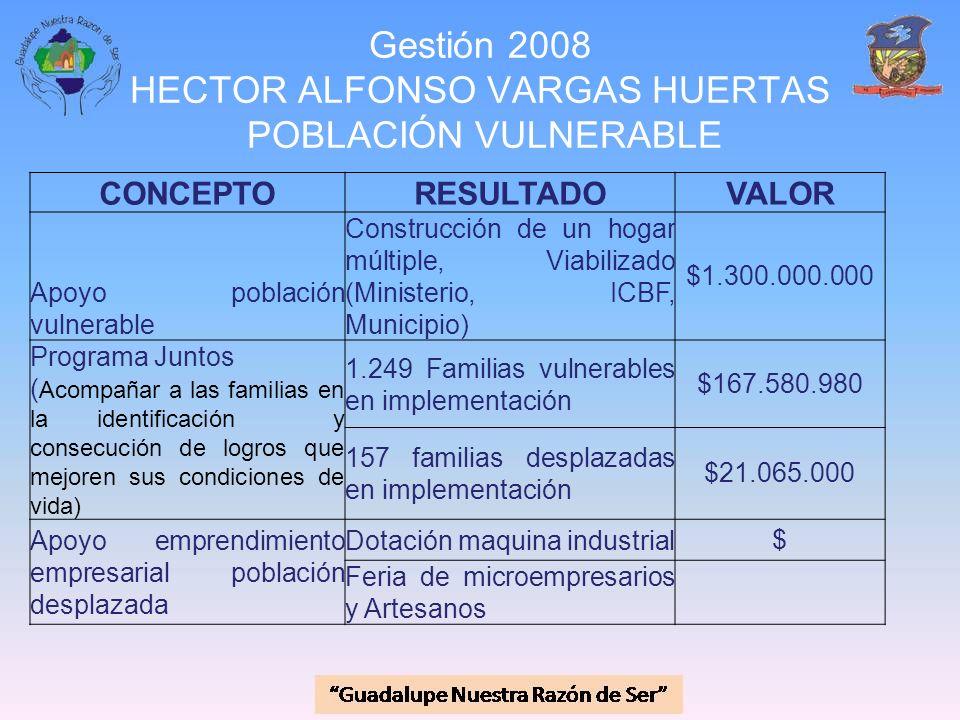 Gestión 2008 HECTOR ALFONSO VARGAS HUERTAS POBLACIÓN VULNERABLE