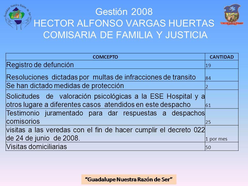 Gestión 2008 HECTOR ALFONSO VARGAS HUERTAS COMISARIA DE FAMILIA Y JUSTICIA