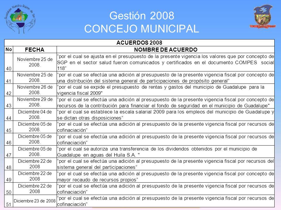 Gestión 2008 CONCEJO MUNICIPAL