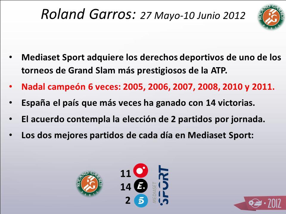 Roland Garros: 27 Mayo-10 Junio 2012