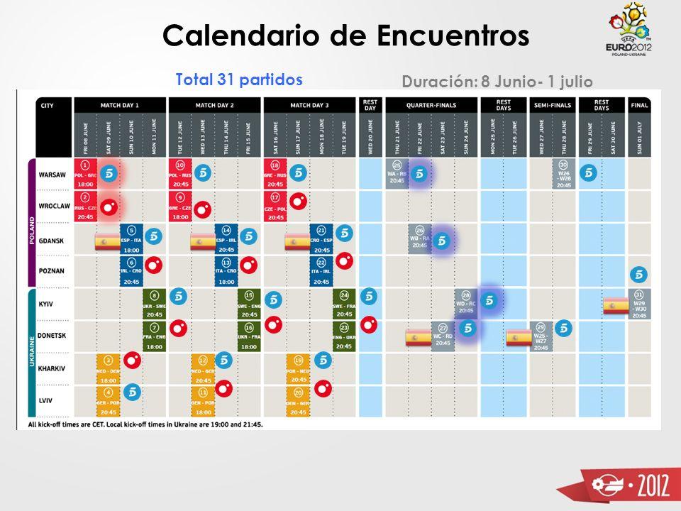 Calendario de Encuentros Duración: 8 Junio- 1 julio