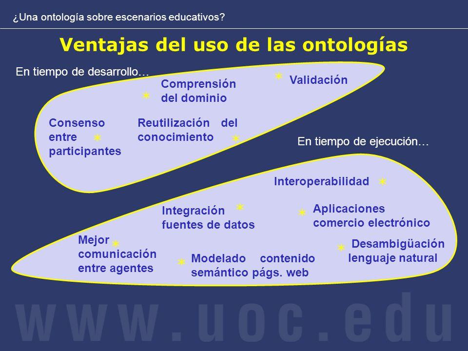 Ventajas del uso de las ontologías