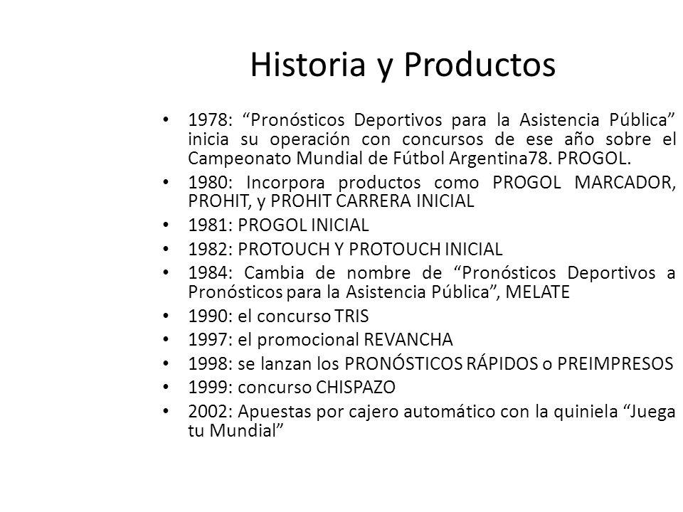 Historia y Productos