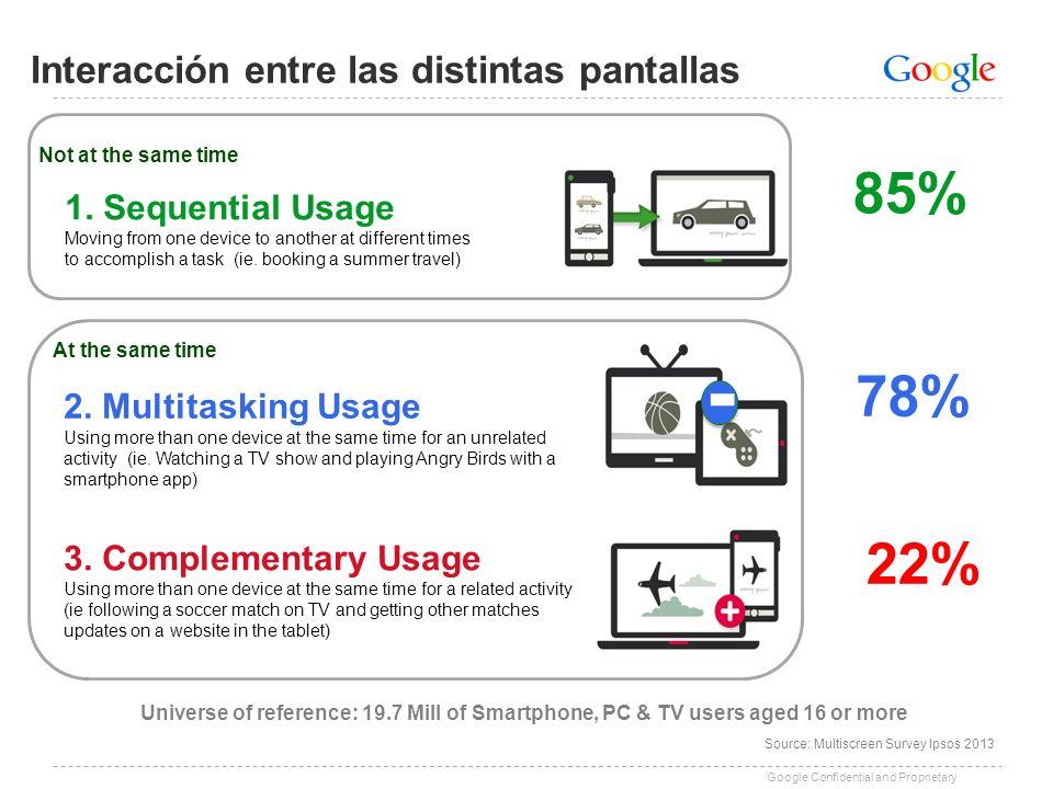 - 85% 78% 22% Interacción entre las distintas pantallas