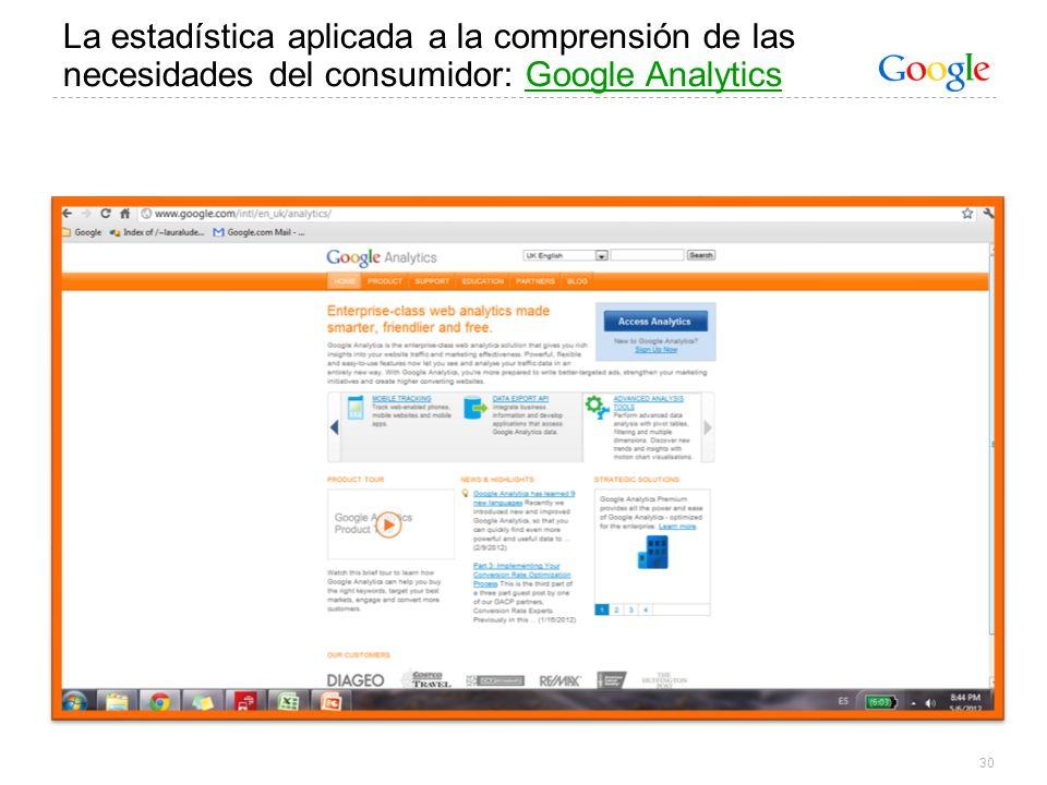 La estadística aplicada a la comprensión de las necesidades del consumidor: Google Analytics