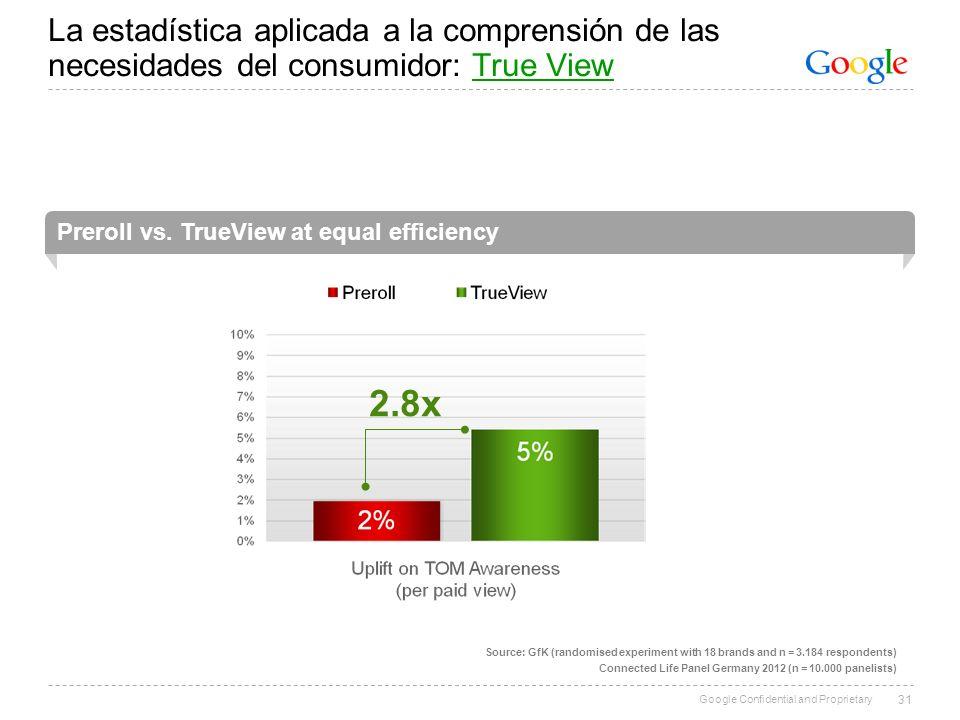 La estadística aplicada a la comprensión de las necesidades del consumidor: True View