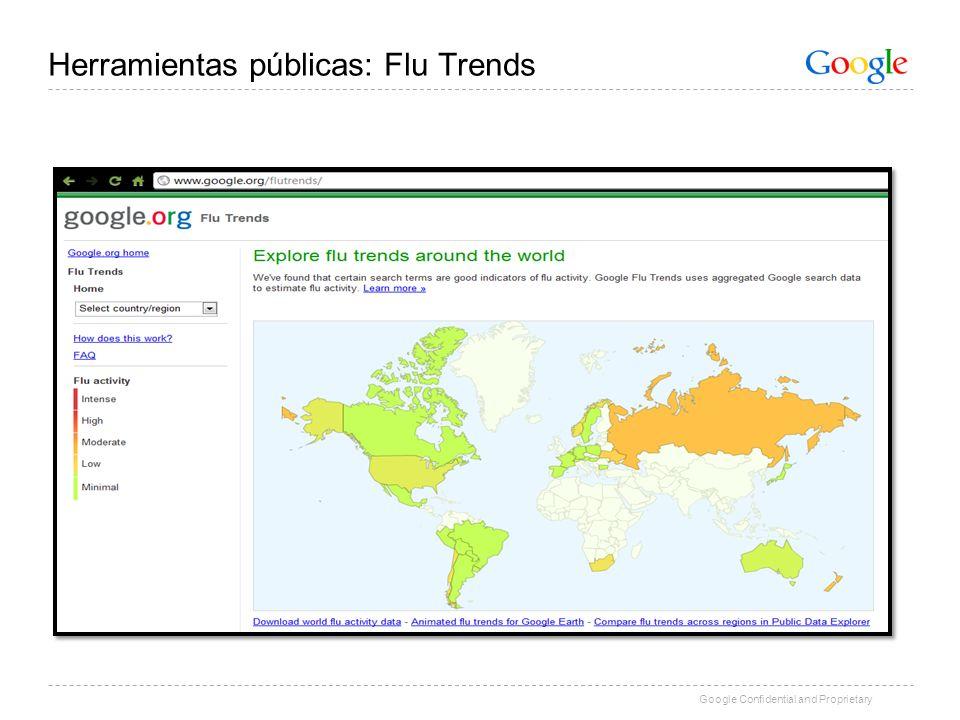 Herramientas públicas: Flu Trends