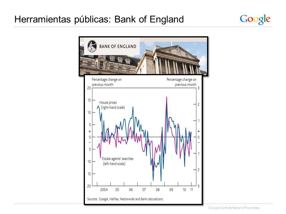 Herramientas públicas: Bank of England