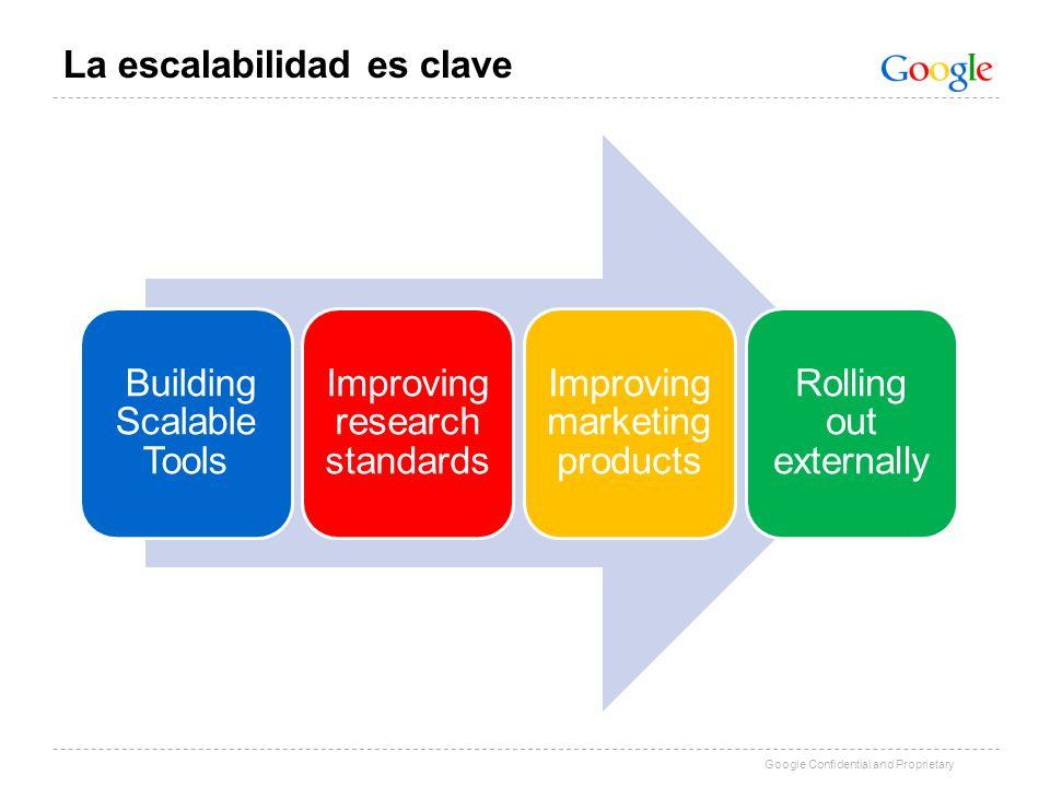 La escalabilidad es clave